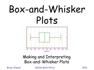 Box-and-Whisker Plots