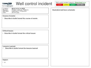 Well control incident