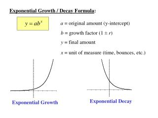 Exponential Growth / Decay Formula :
