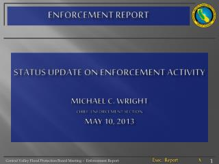 Status Update on ENFORCEMENT ACTIVITY michael  C. wright chief, enforcement Section may 10, 2013