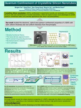 Quantum Confinement of Crystalline Silicon Nanotubes