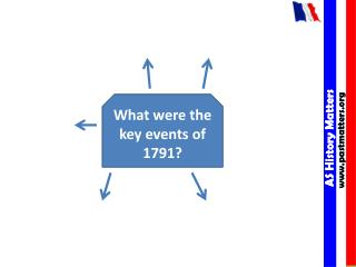 What were the key events of 1791?