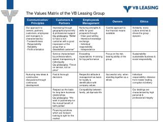 The Values Matrix of the VB  Leasing  Group