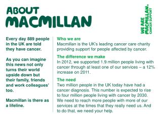 Every day 889 people in the UK are told they have cancer.