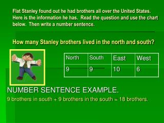 NUMBER SENTENCE EXAMPLE. 9 brothers in south + 9 brothers in the south = 18 brothers.