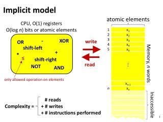 Implicit model
