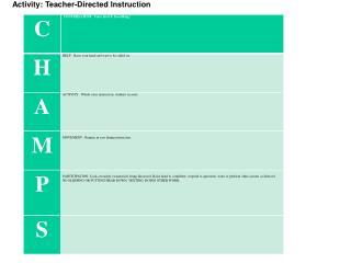 Activity: Teacher-Directed Instruction