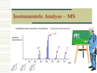 Instrumentele Analyse – MS