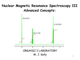 Nuclear Magnetic Resonance Spectroscopy III Advanced Concepts: