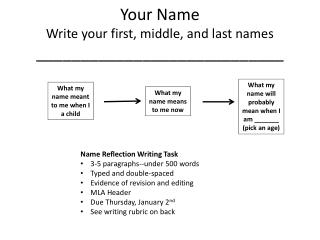 Your Name Write your first, middle, and last names ____________________________