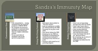 Sandra's Immunity Map
