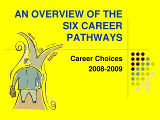 AN OVERVIEW OF THE SIX CAREER PATHWAYS