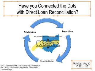 Have you Connected the Dots with Direct Loan Reconciliation?