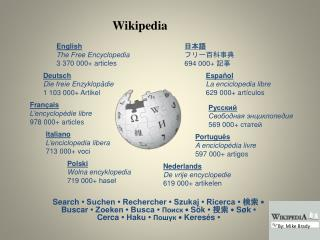 English The�Free�Encyclopedia 3�370�000+�articles