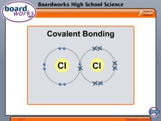 Covalent bonding in hydrogen