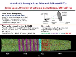 Atom Probe Tomography 3-D atomic scale chemical maps Sharp tip ( pcrepared  by FIB or etching)