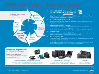 EMEA  Loan Depot  – Sales One-Pager