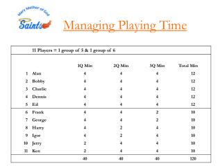 Managing Playing Time