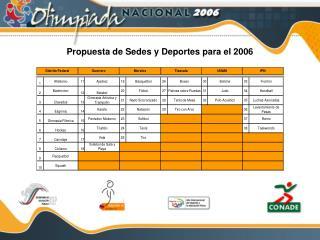 Propuesta de Sedes y Deportes para el 2006
