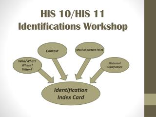 HIS 10/HIS 11 Identifications Workshop