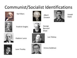 Communist/Socialist Identifications