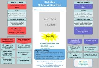Diabetes  School Action Plan