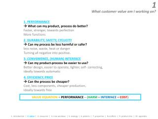1. PERFORMANCE   What can my product, process do better? Faster, stronger, towards perfection