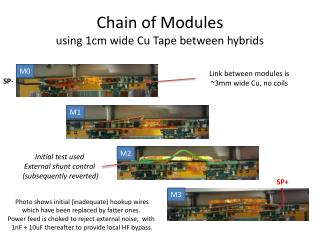 Chain of Modules  using 1cm wide Cu Tape between hybrids
