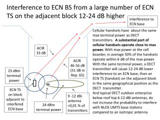 Interference to ECN BS from a large number of ECN TS on the adjacent block  12-24 dB  higher