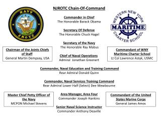 Chairman of the Joints Chiefs of Staff General Martin Dempsey, USA