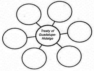 Treaty of Guadalupe-Hidalgo