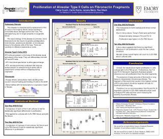 Proliferation of Alveolar Type II Cells on Fibronectin Fragments
