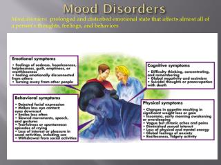 Bipolar Disorder:   The  High Rate of Misdiagnosis