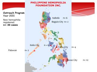 Outreach Program Year 2001 New  hemophilia registered:    n= 30 cases