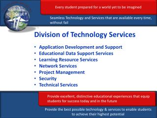Division of Technology Services Application Development and Support