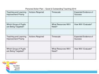 Personal Action Plan – Good & Outstanding Teaching 2014