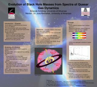 Evolution of Black Hole Masses from Spectra of Quasar Gas Dynamics