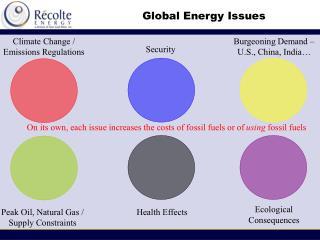 Global Energy Issues
