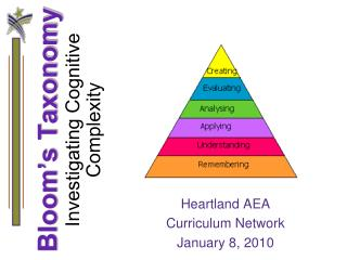 Bloom's Taxonomy Investigating Cognitive Complexity