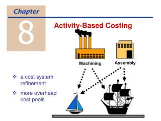 A cost system refinement more overhead cost pools