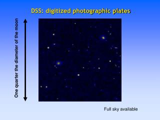 DSS: digitized photographic plates