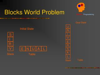 Blocks World Problem