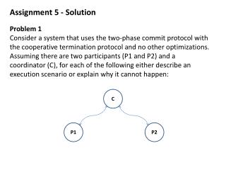 Assignment  5  - Solution Problem  1