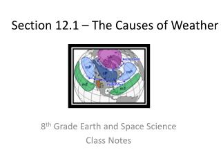 Section 12.1 � The Causes of Weather