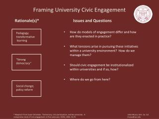 Framing University Civic Engagement