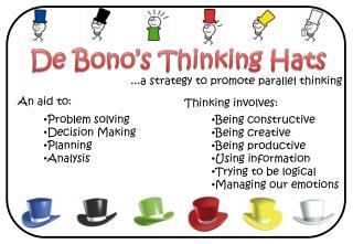 De  Bono's  Thinking Hats