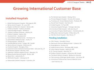 Growing International Customer Base