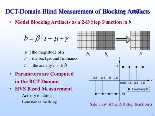 DCT-Domain Blind Measurement of Blocking Artifacts