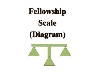 Fellowship Scale (Diagram)