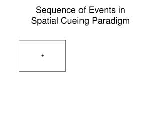 Sequence of Events in  Spatial Cueing Paradigm